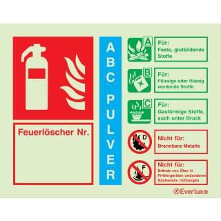 Löschmittel ABC- Pulver